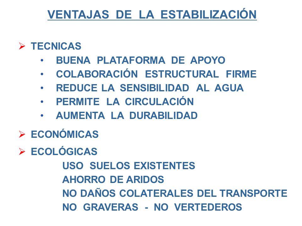 VENTAJAS DE LA ESTABILIZACIÓN