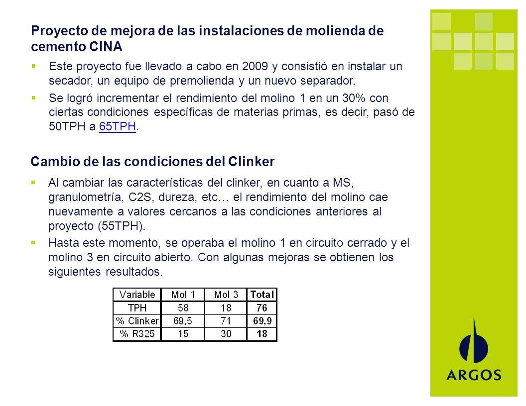 Proyecto de mejora de las instalaciones de molienda de cemento CINA