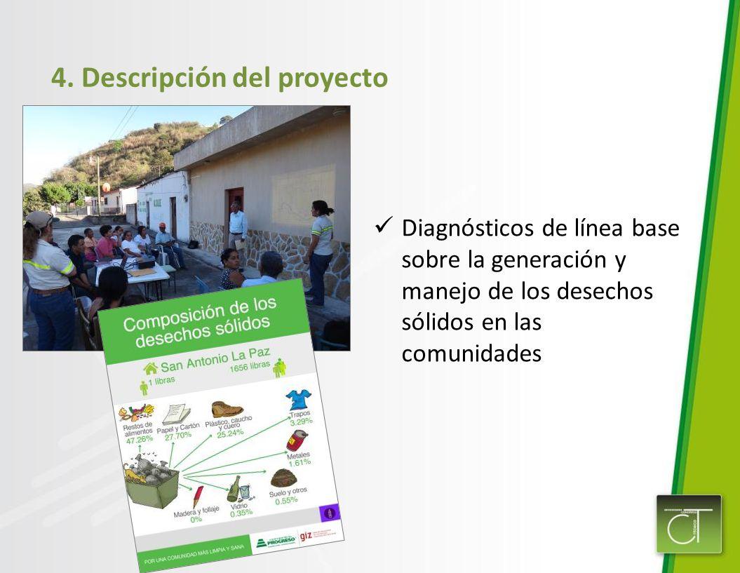4. Descripción del proyecto