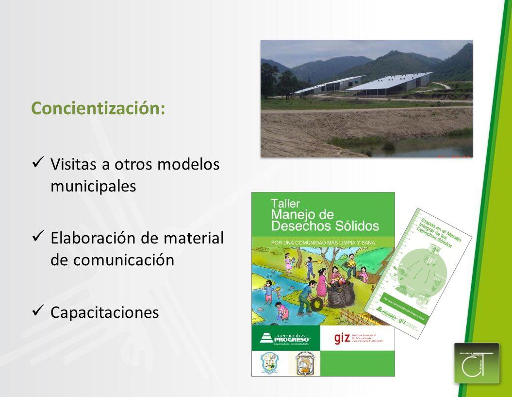 Concientización: Visitas a otros modelos municipales