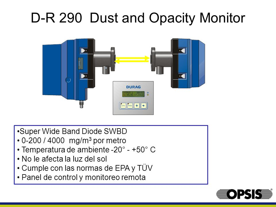 D-R 290 Dust and Opacity Monitor