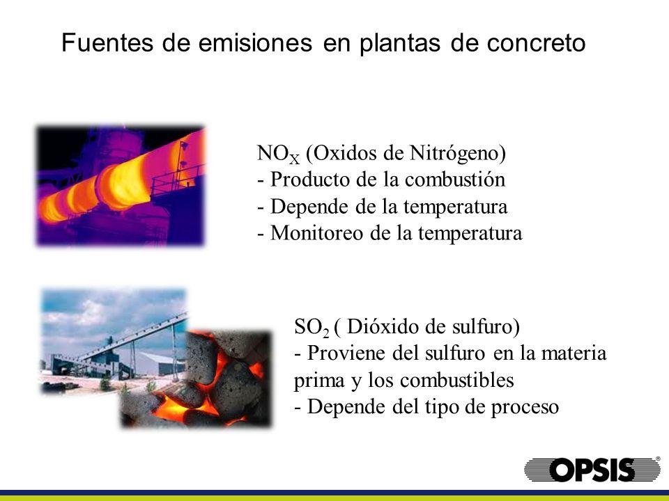 Fuentes de emisiones en plantas de concreto