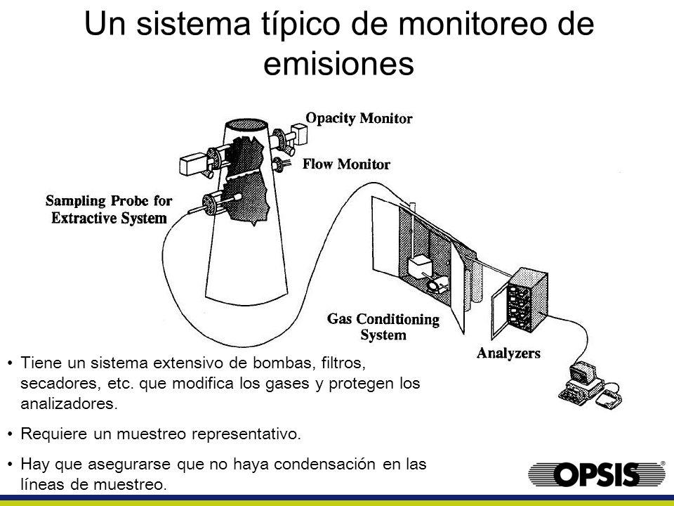 Un sistema típico de monitoreo de emisiones