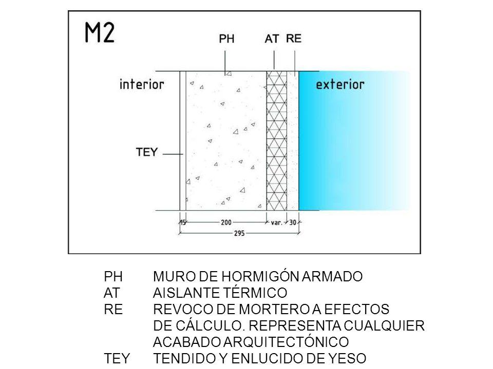 PH MURO DE HORMIGÓN ARMADO