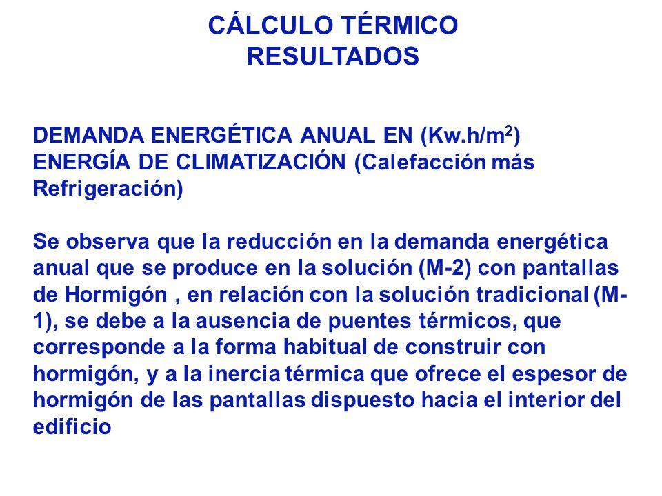 CÁLCULO TÉRMICO RESULTADOS