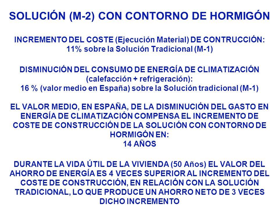 SOLUCIÓN (M-2) CON CONTORNO DE HORMIGÓN INCREMENTO DEL COSTE (Ejecución Material) DE CONTRUCCIÓN: 11% sobre la Solución Tradicional (M-1) DISMINUCIÓN DEL CONSUMO DE ENERGÍA DE CLIMATIZACIÓN (calefacción + refrigeración): 16 % (valor medio en España) sobre la Solución tradicional (M-1) EL VALOR MEDIO, EN ESPAÑA, DE LA DISMINUCIÓN DEL GASTO EN ENERGÍA DE CLIMATIZACIÓN COMPENSA EL INCREMENTO DE COSTE DE CONSTRUCCIÓN DE LA SOLUCIÓN CON CONTORNO DE HORMIGÓN EN: 14 AÑOS DURANTE LA VIDA ÚTIL DE LA VIVIENDA (50 Años) EL VALOR DEL AHORRO DE ENERGÍA ES 4 VECES SUPERIOR AL INCREMENTO DEL COSTE DE CONSTRUCCIÓN, EN RELACIÓN CON LA SOLUCIÓN TRADICIONAL, LO QUE PRODUCE UN AHORRO NETO DE 3 VECES DICHO INCREMENTO