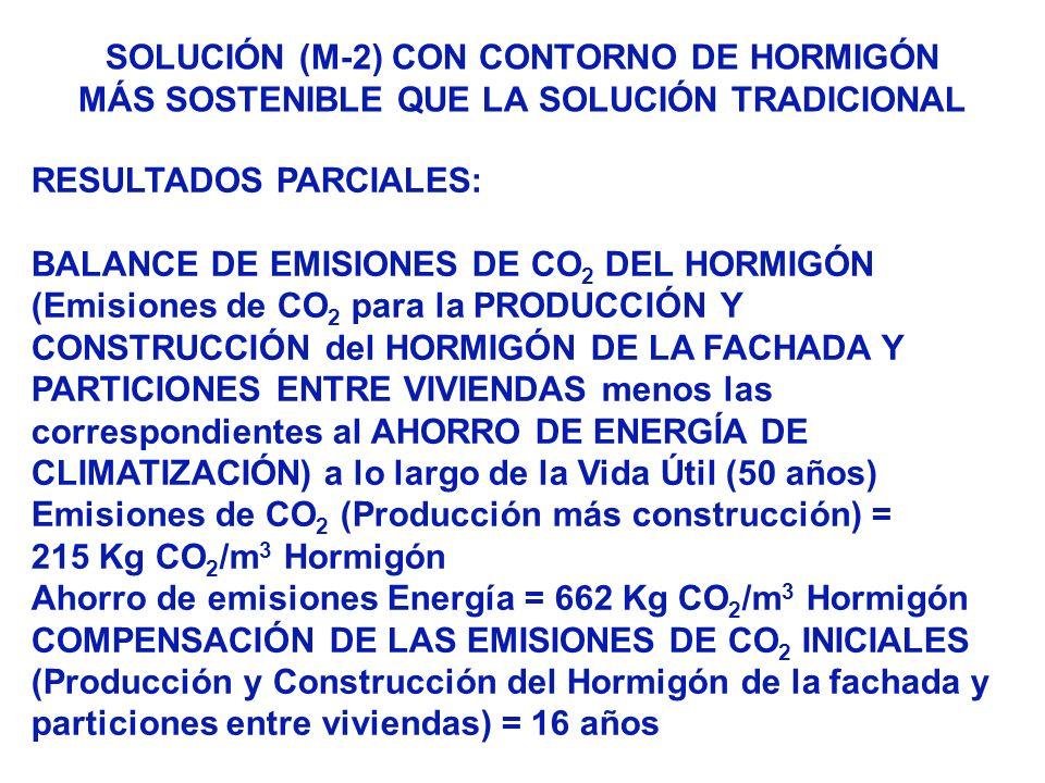 SOLUCIÓN (M-2) CON CONTORNO DE HORMIGÓN MÁS SOSTENIBLE QUE LA SOLUCIÓN TRADICIONAL