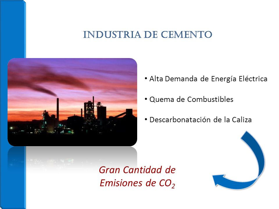 Gran Cantidad de Emisiones de CO2 INDUSTRIA DE CEMENTO