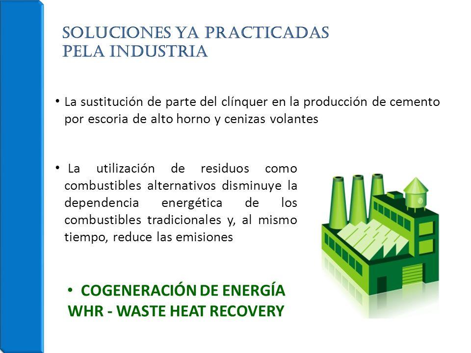 COGENERACIÓN DE ENERGÍA WHR - WASTE HEAT RECOVERY