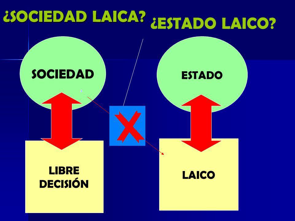 ¿SOCIEDAD LAICA ¿ESTADO LAICO SOCIEDAD ESTADO LAICO LIBRE DECISIÓN
