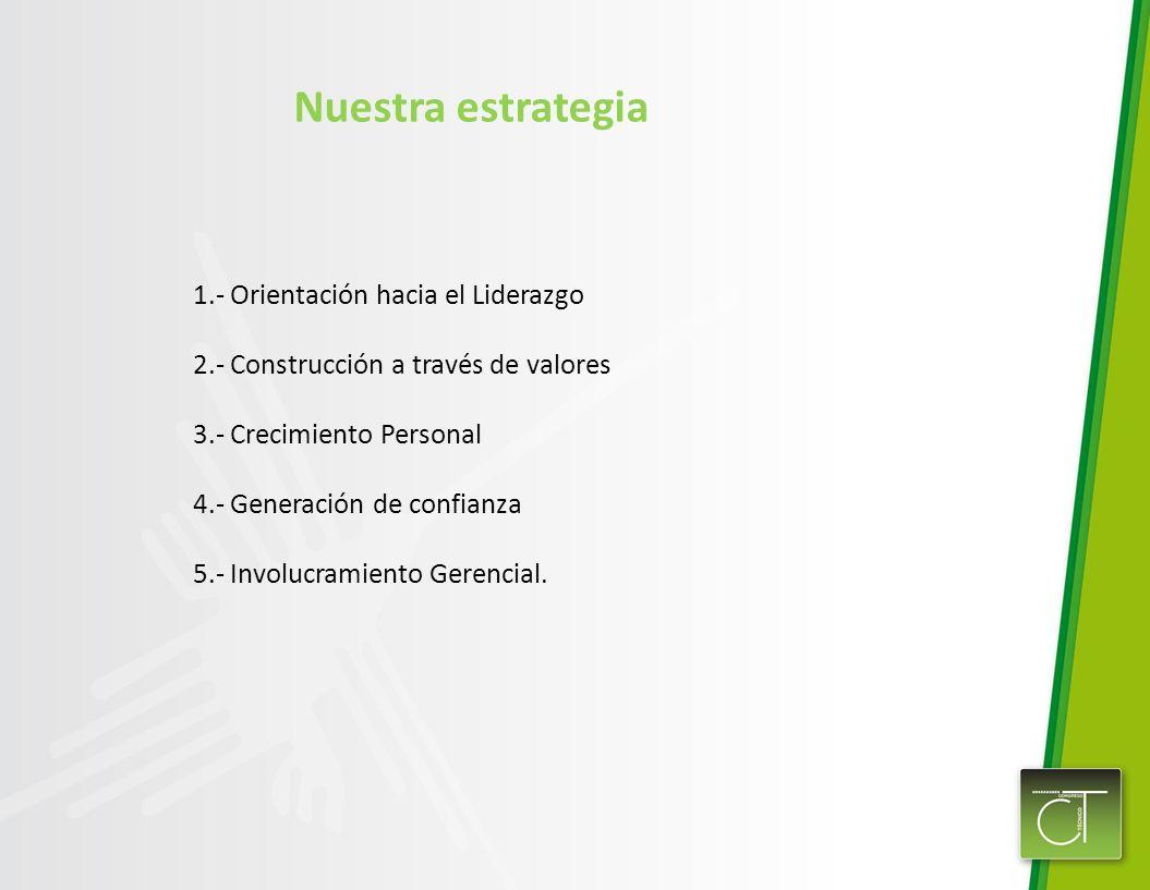 Nuestra estrategia 1.- Orientación hacia el Liderazgo