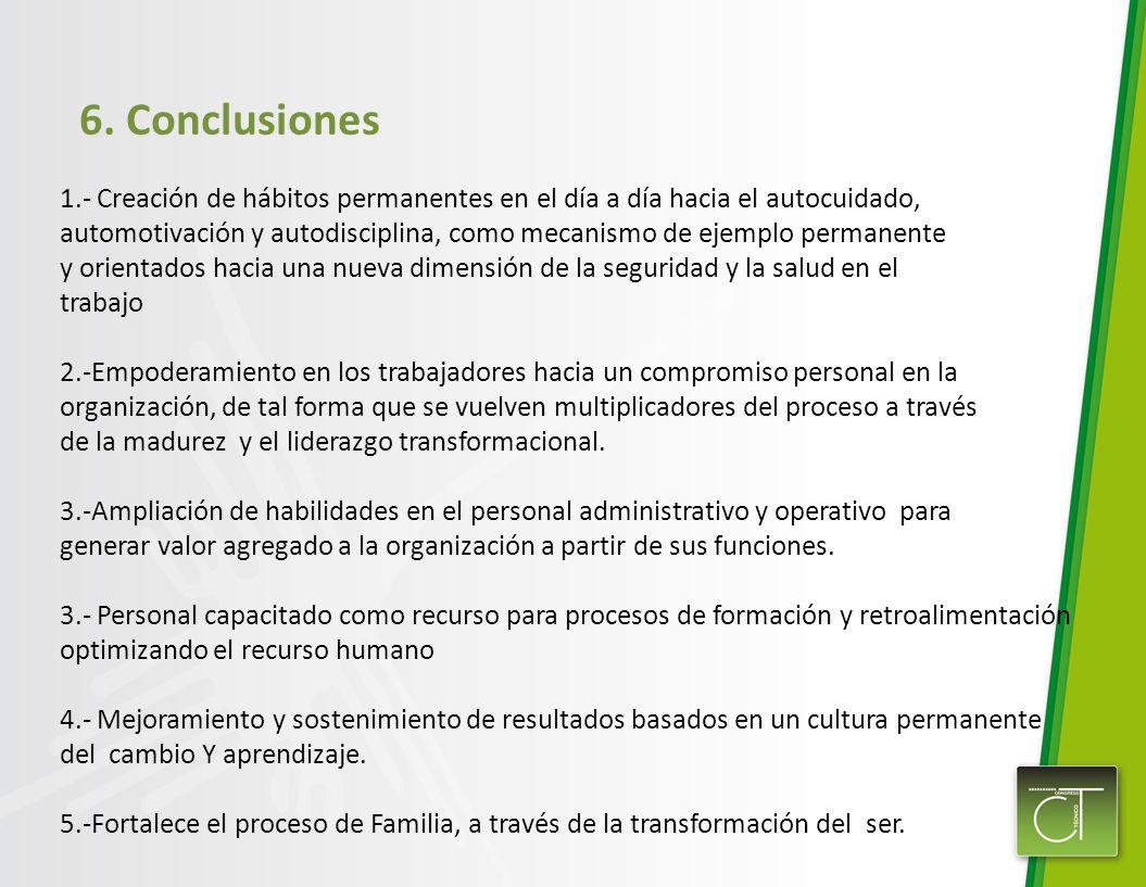 6. Conclusiones1.- Creación de hábitos permanentes en el día a día hacia el autocuidado,