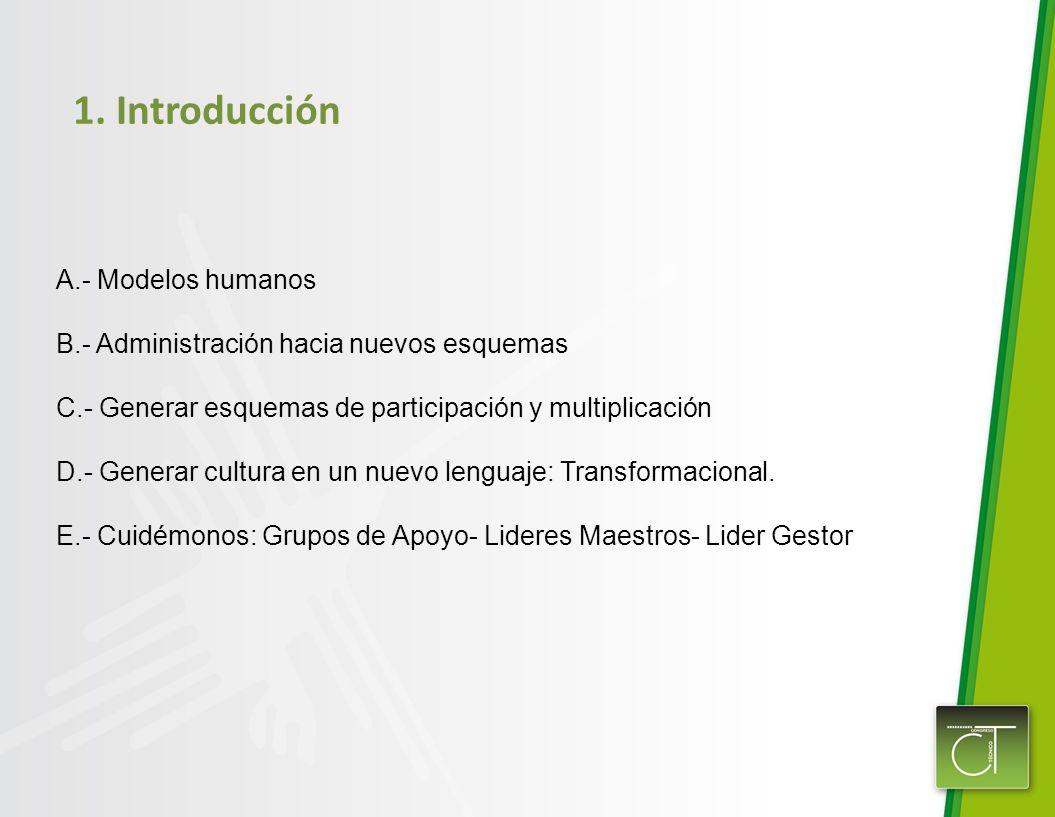 1. Introducción A.- Modelos humanos