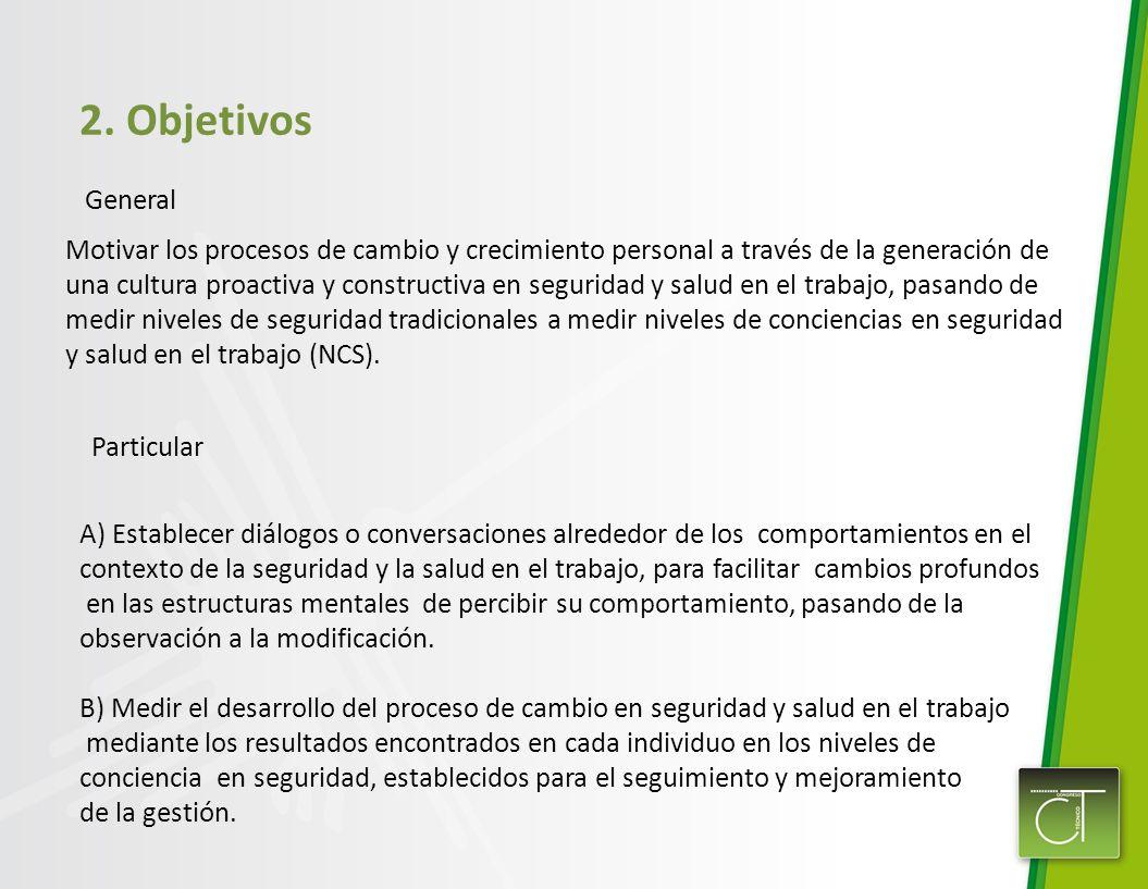 2. ObjetivosGeneral. Motivar los procesos de cambio y crecimiento personal a través de la generación de.