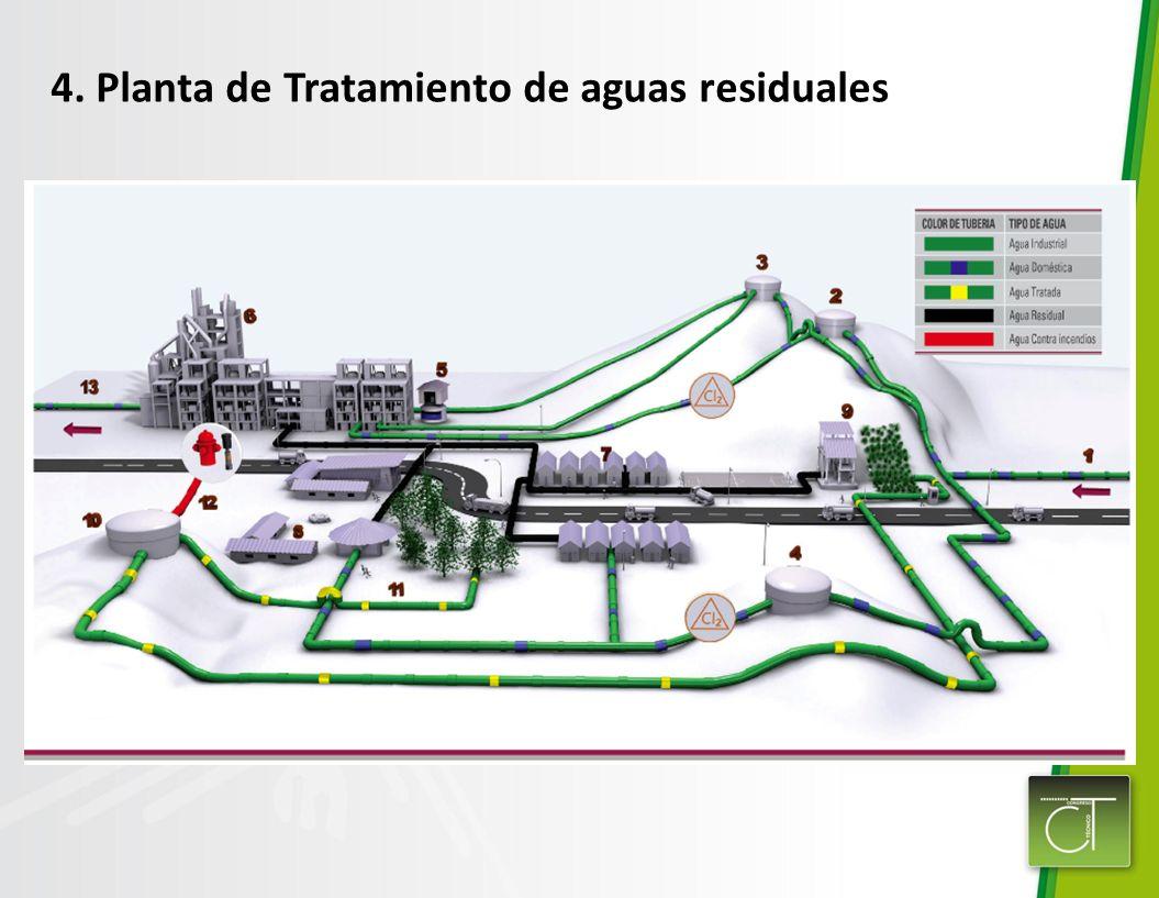 4. Planta de Tratamiento de aguas residuales