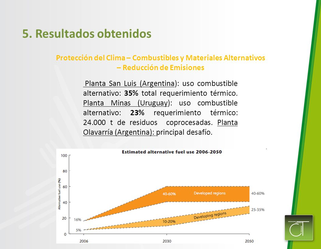 5. Resultados obtenidos Protección del Clima – Combustibles y Materiales Alternativos – Reducción de Emisiones.