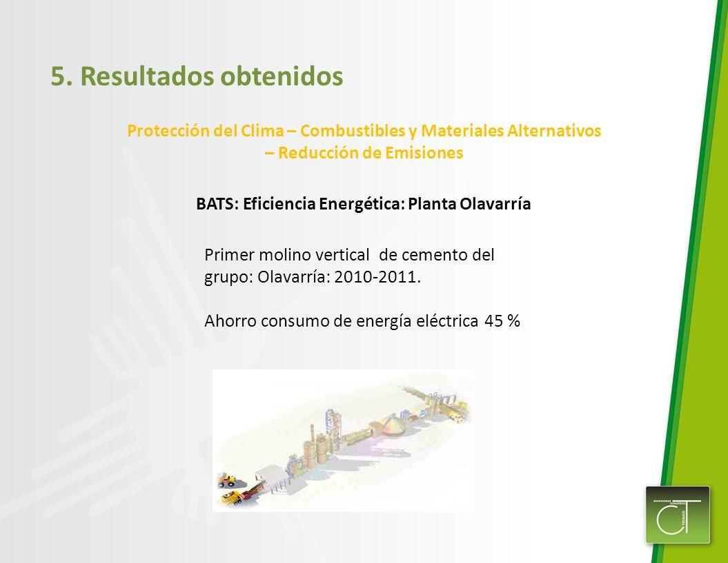 BATS: Eficiencia Energética: Planta Olavarría