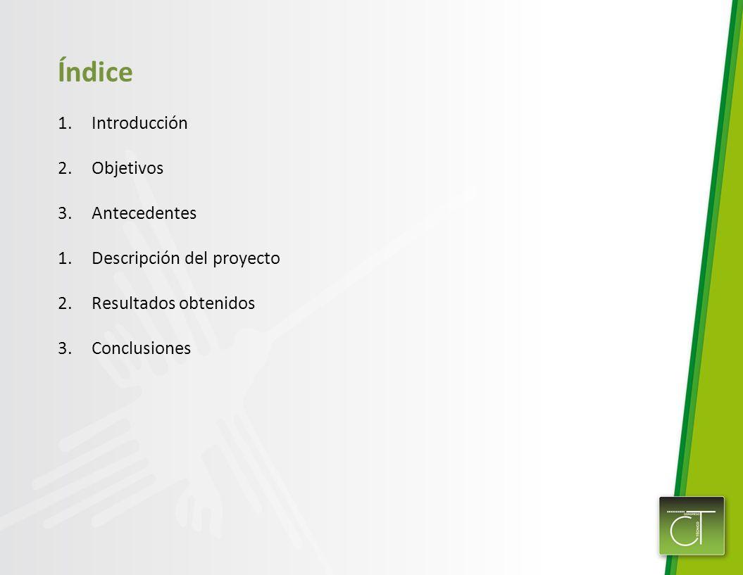 Índice Introducción Objetivos Antecedentes Descripción del proyecto