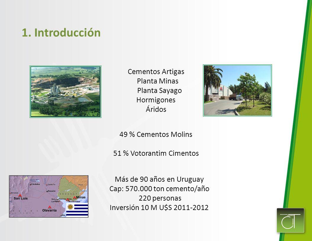 1. Introducción Cementos Artigas Planta Minas Planta Sayago Hormigones