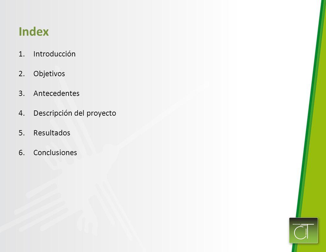 Index Introducción Objetivos Antecedentes Descripción del proyecto
