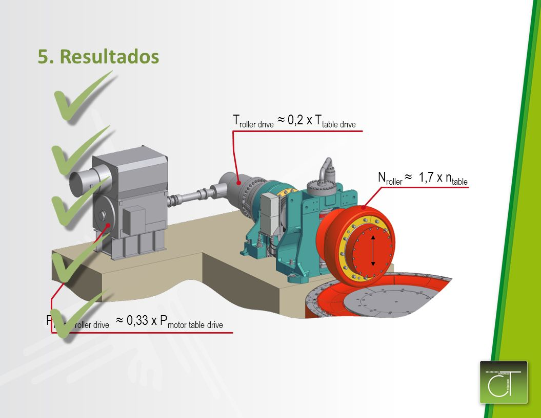 5. Resultados Troller drive ≈ 0,2 x Ttable drive