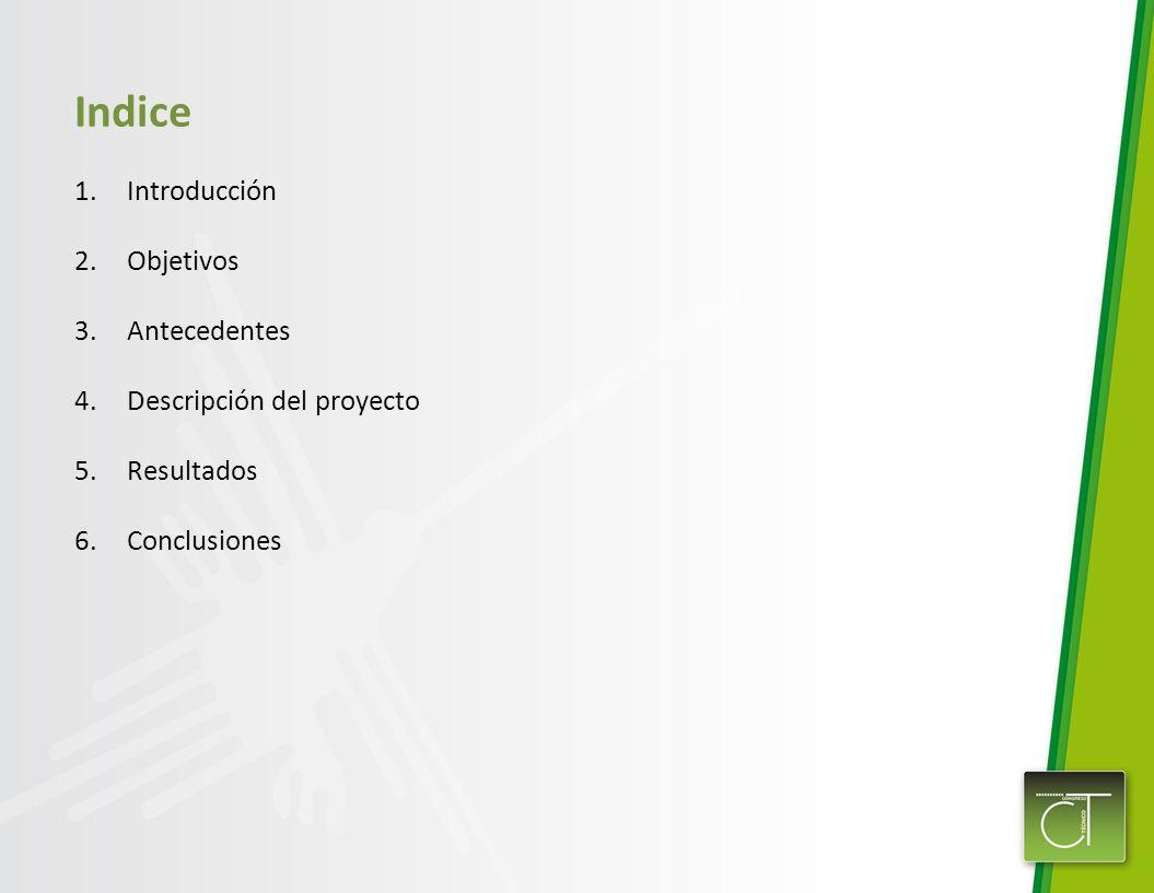 Indice Introducción Objetivos Antecedentes Descripción del proyecto