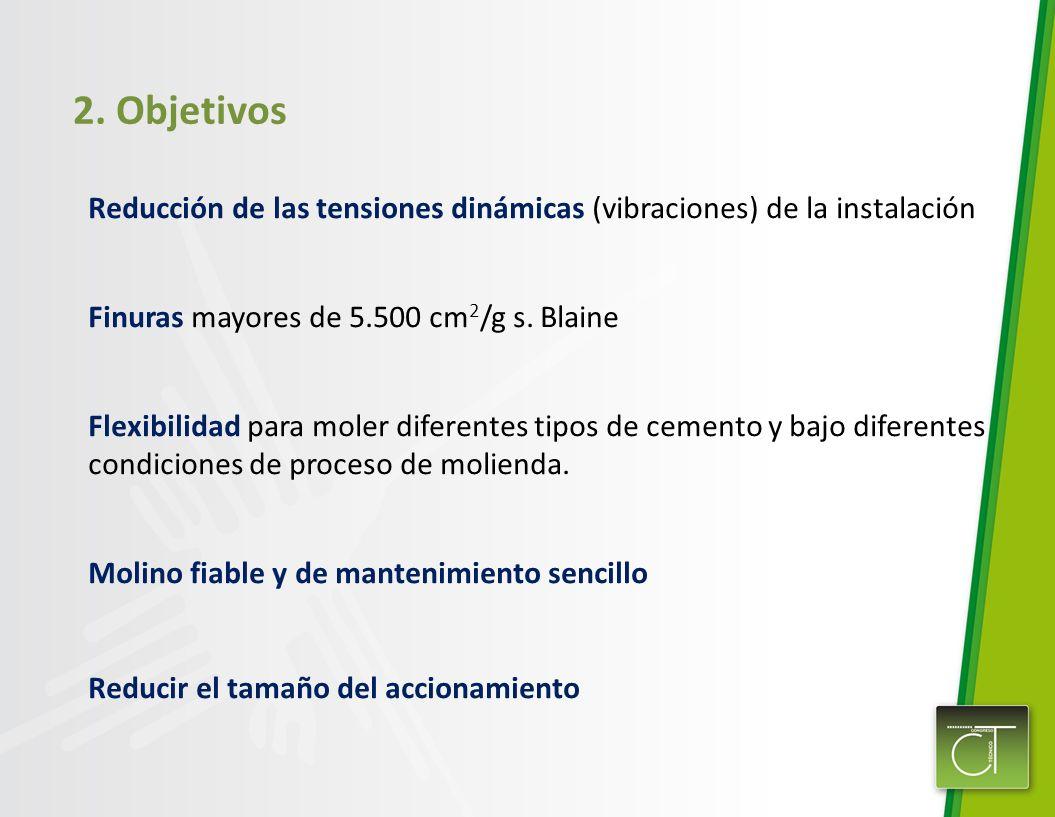 2. Objetivos Reducción de las tensiones dinámicas (vibraciones) de la instalación. Finuras mayores de 5.500 cm2/g s. Blaine.