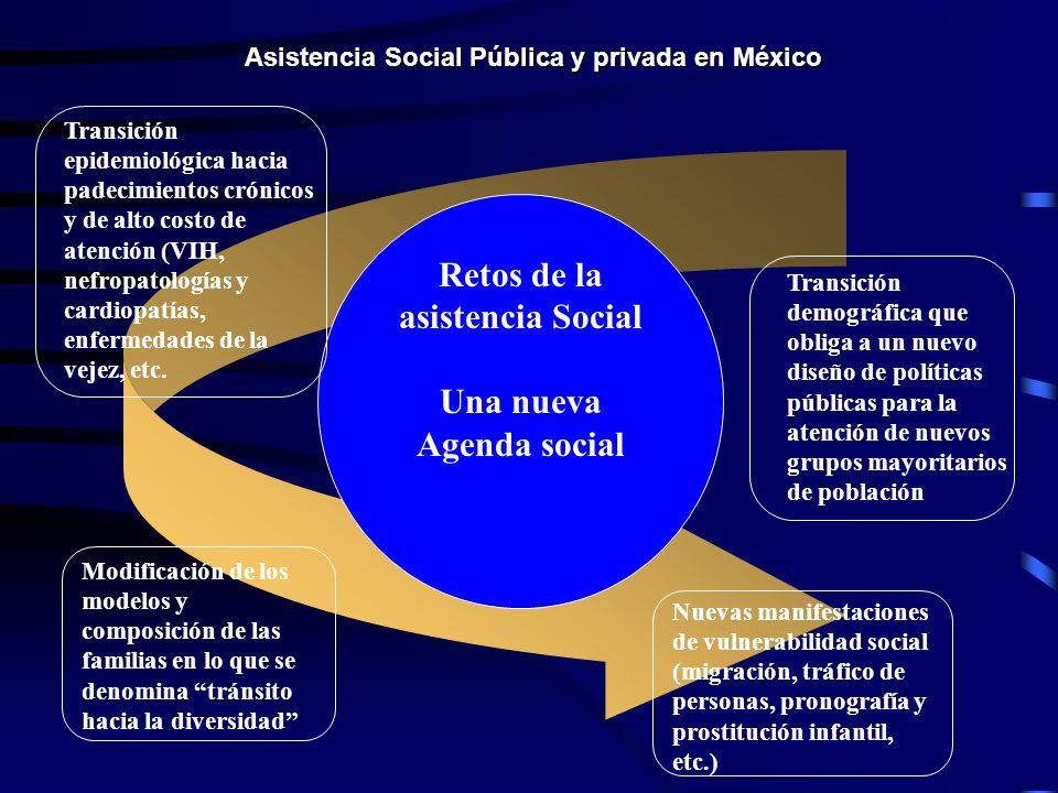 Retos de la asistencia Social Una nueva Agenda social