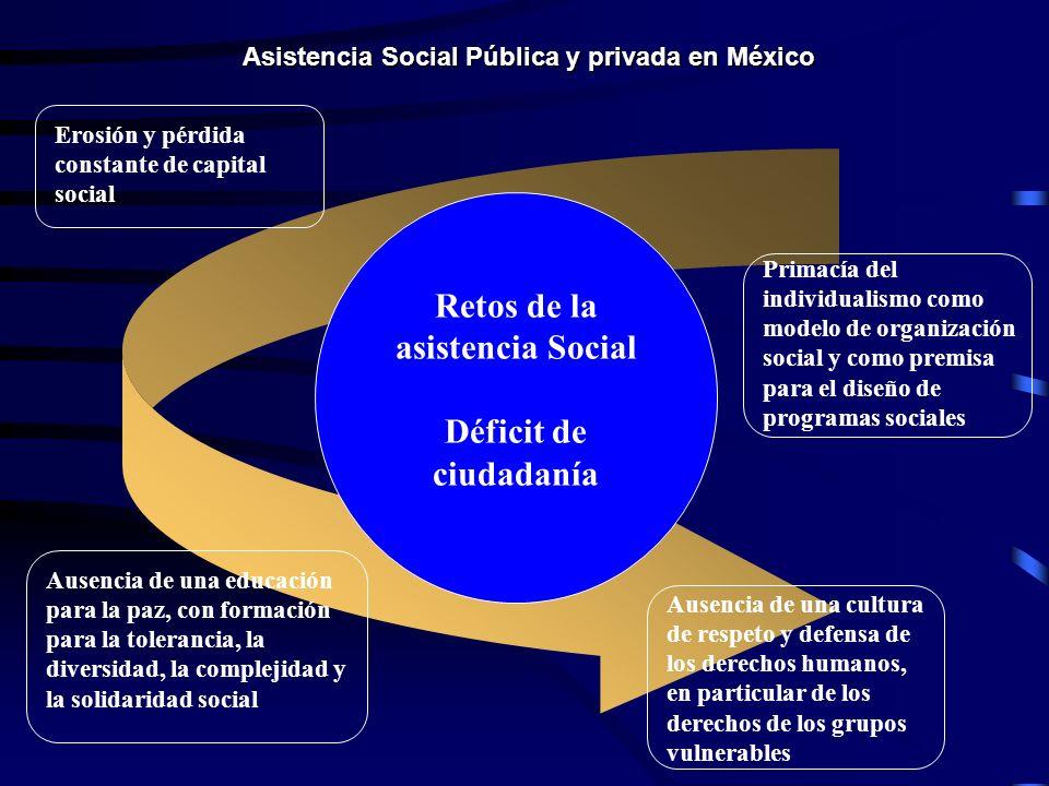 Retos de la asistencia Social Déficit de ciudadanía