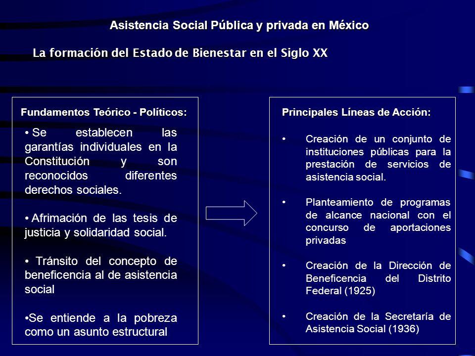 Asistencia Social Pública y privada en México