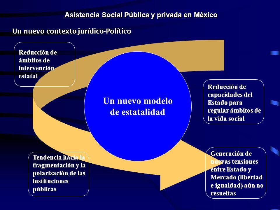 Un nuevo modelo de estatalidad