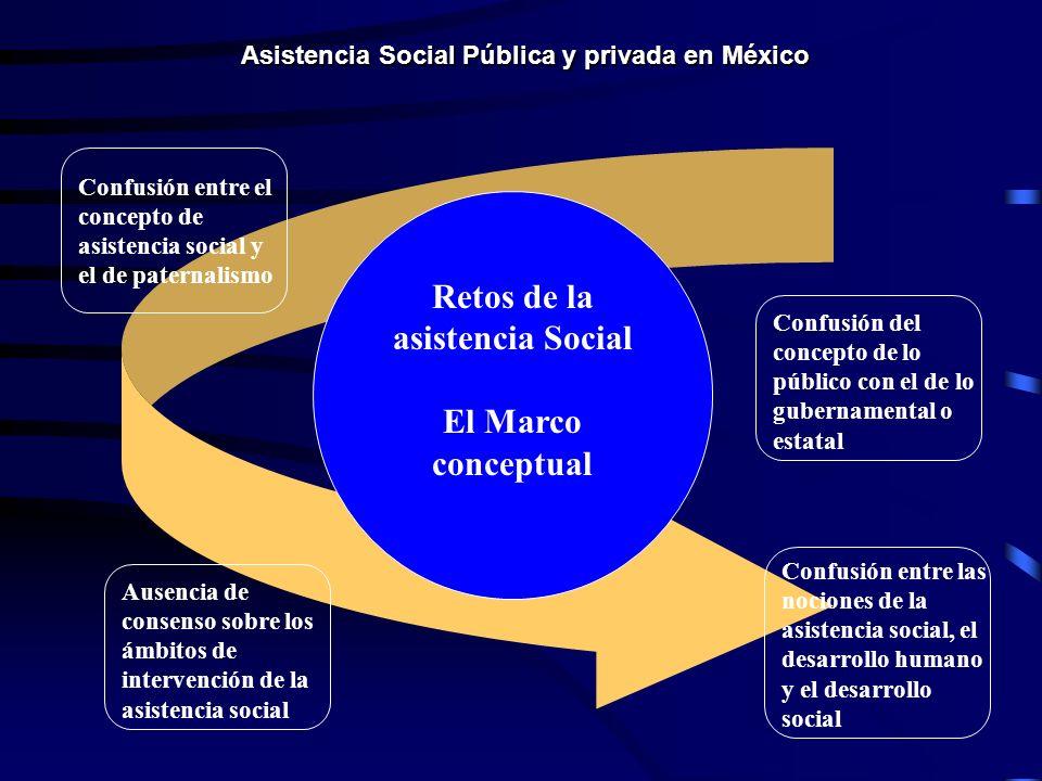 Retos de la asistencia Social El Marco conceptual
