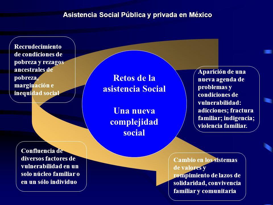 Retos de la asistencia Social Una nueva complejidad social