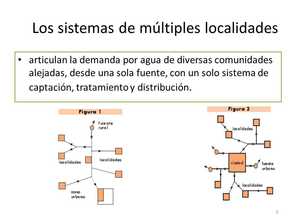 Los sistemas de múltiples localidades