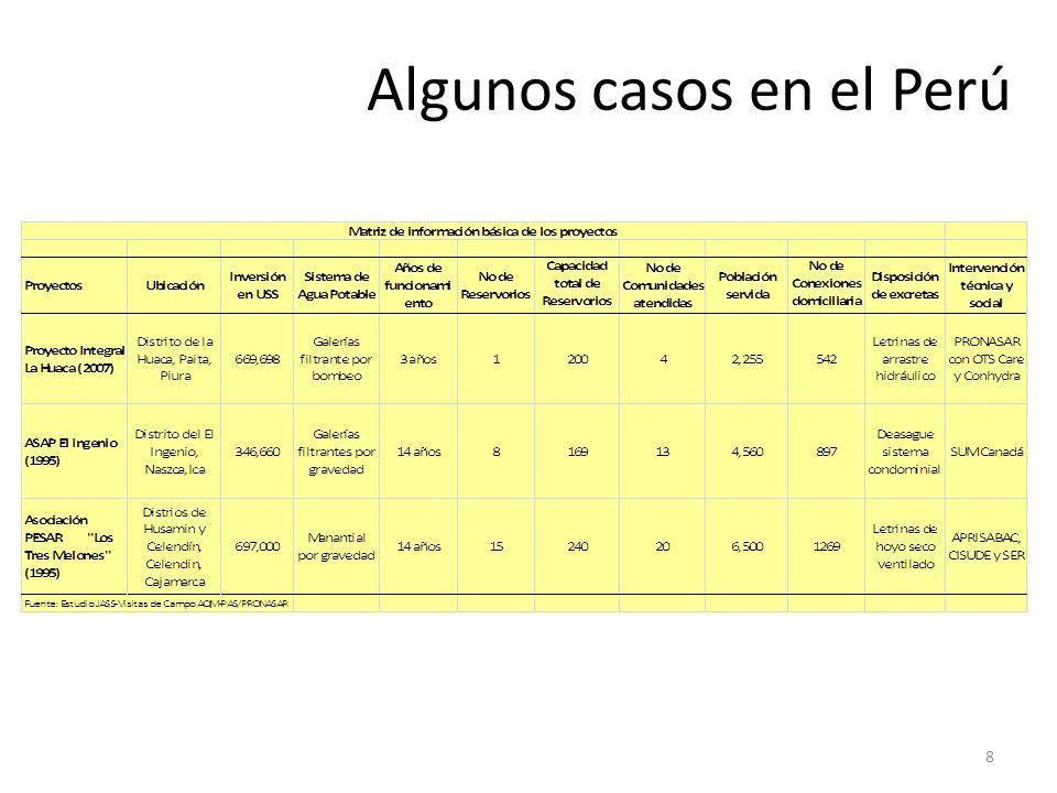 Algunos casos en el Perú