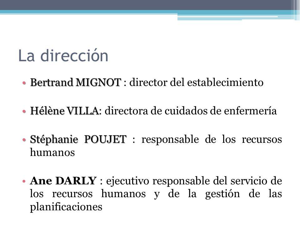 La dirección Bertrand MIGNOT : director del establecimiento