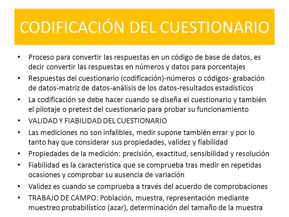 CODIFICACIÓN DEL CUESTIONARIO