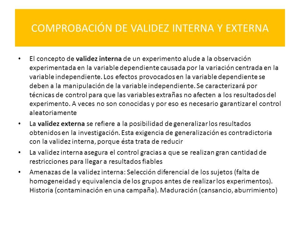 COMPROBACIÓN DE VALIDEZ INTERNA Y EXTERNA