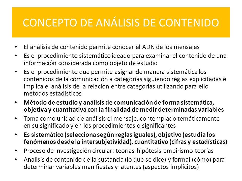 CONCEPTO DE ANÁLISIS DE CONTENIDO