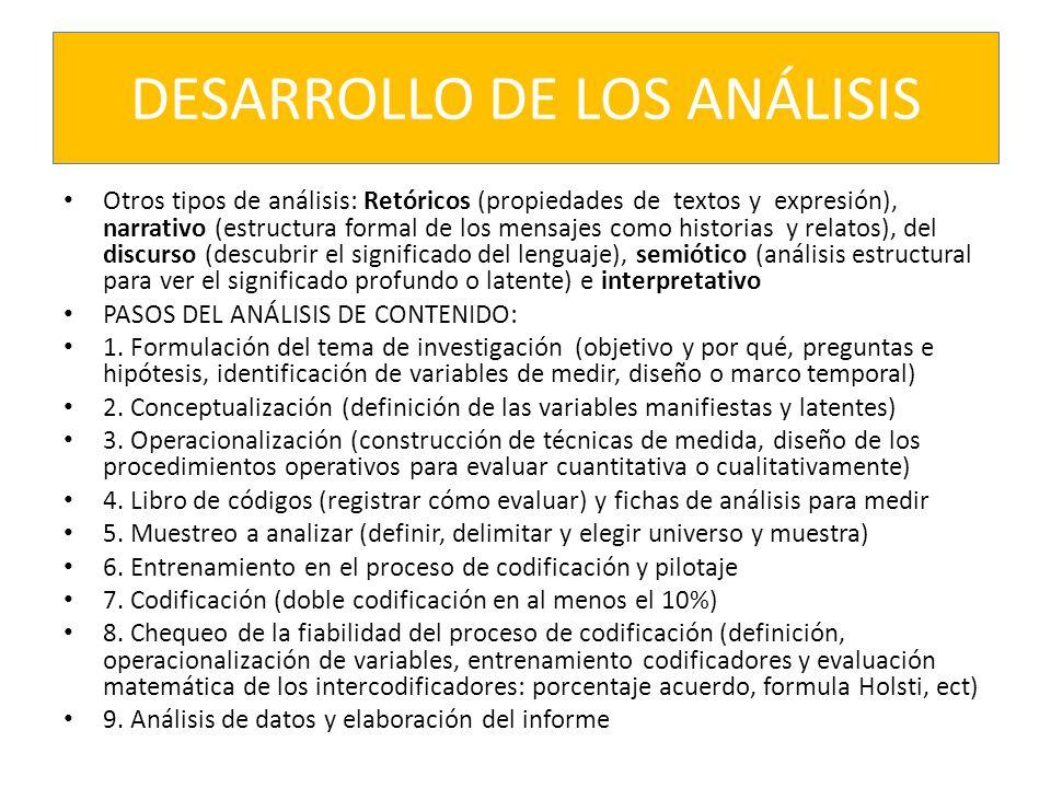 DESARROLLO DE LOS ANÁLISIS