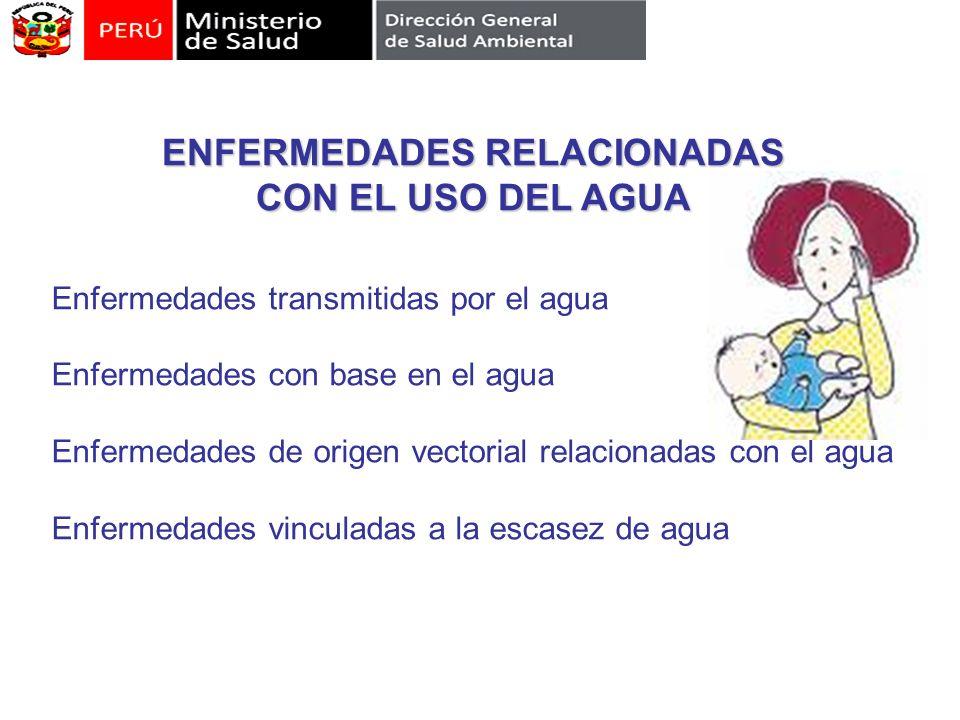 ENFERMEDADES RELACIONADAS CON EL USO DEL AGUA