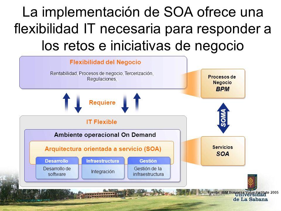 La implementación de SOA ofrece una flexibilidad IT necesaria para responder a los retos e iniciativas de negocio