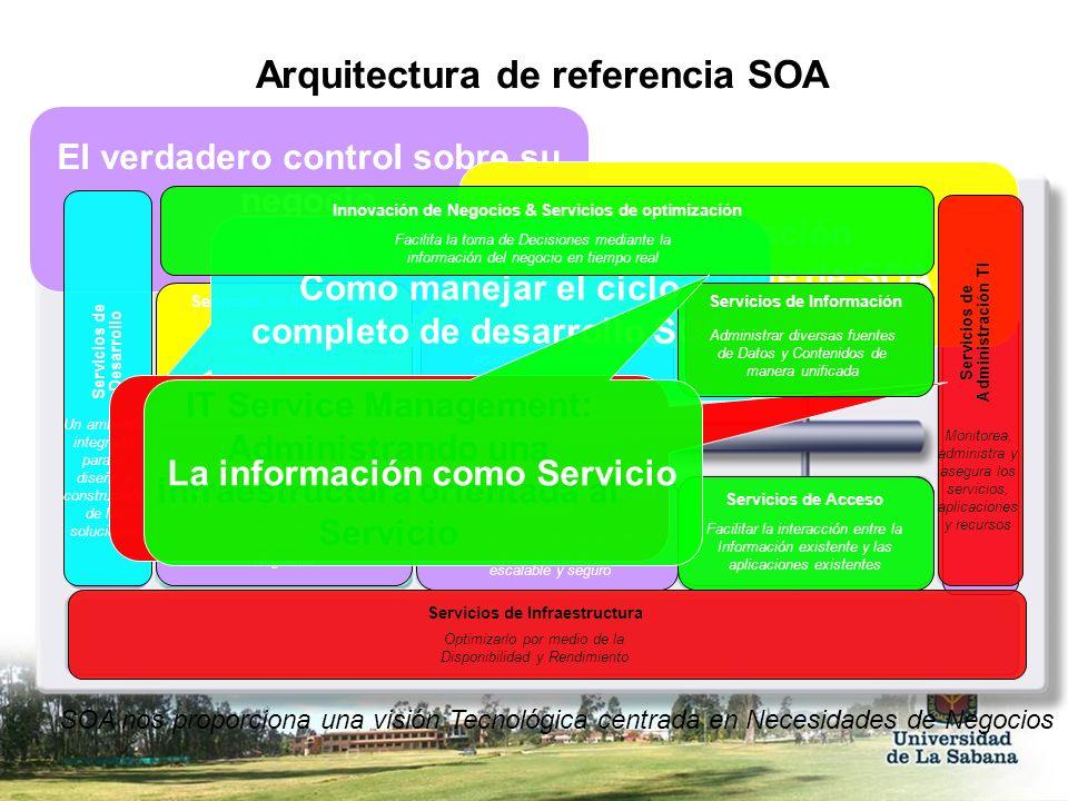 Arquitectura de referencia SOA