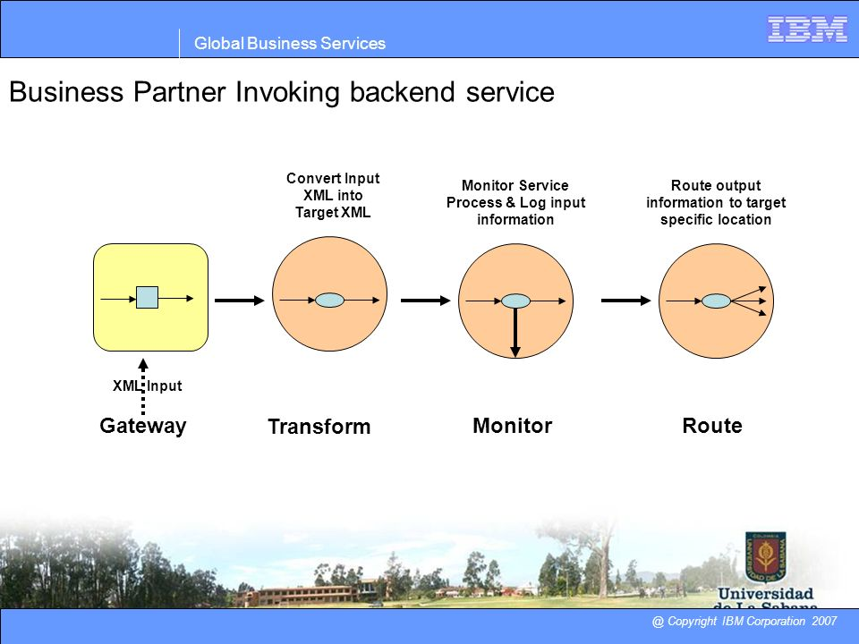 Business Partner Invoking backend service