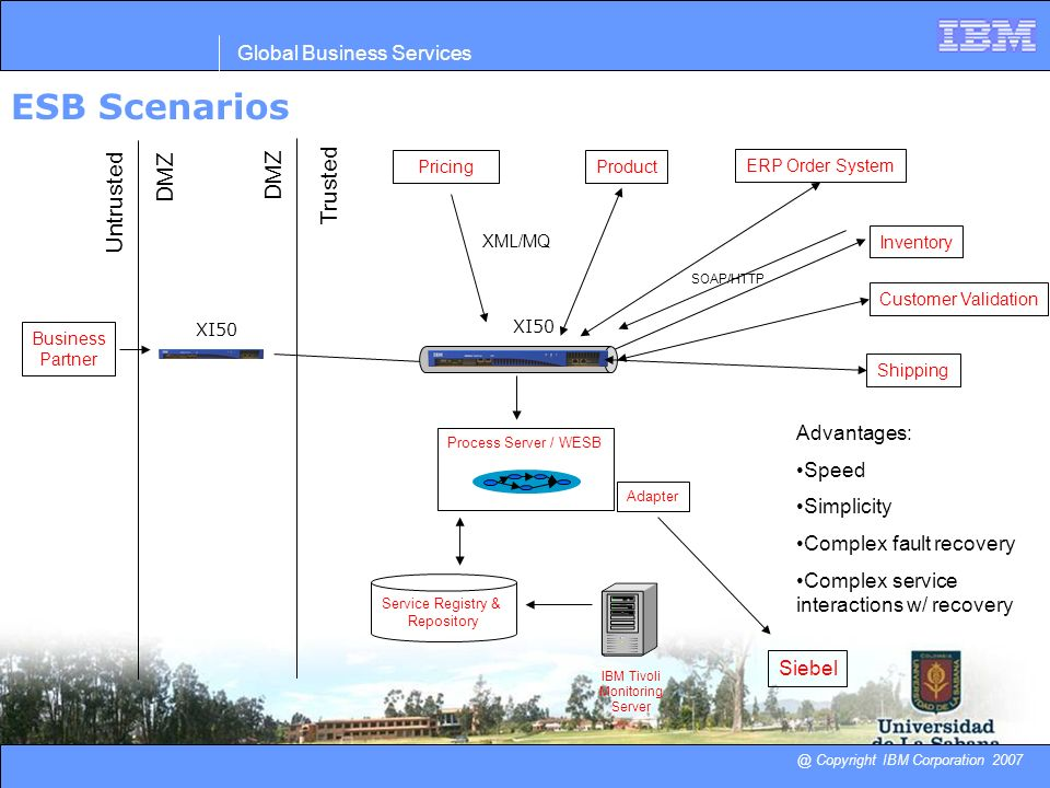ESB Scenarios DMZ DMZ Trusted Untrusted Global Business Services