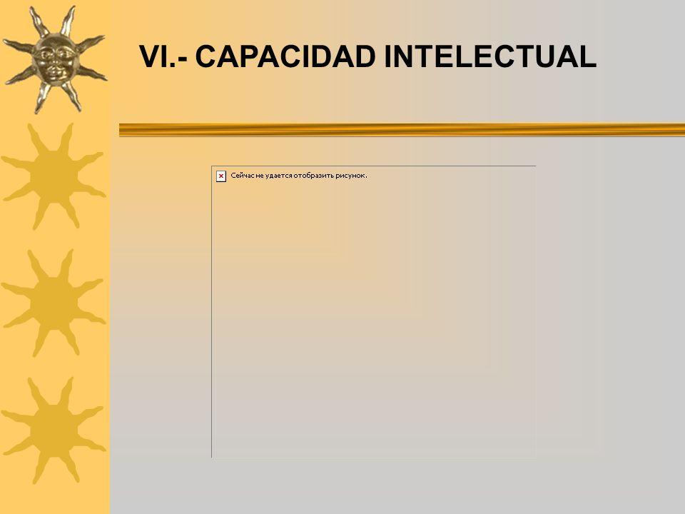 VI.- CAPACIDAD INTELECTUAL