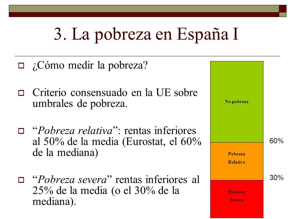 3. La pobreza en España I ¿Cómo medir la pobreza