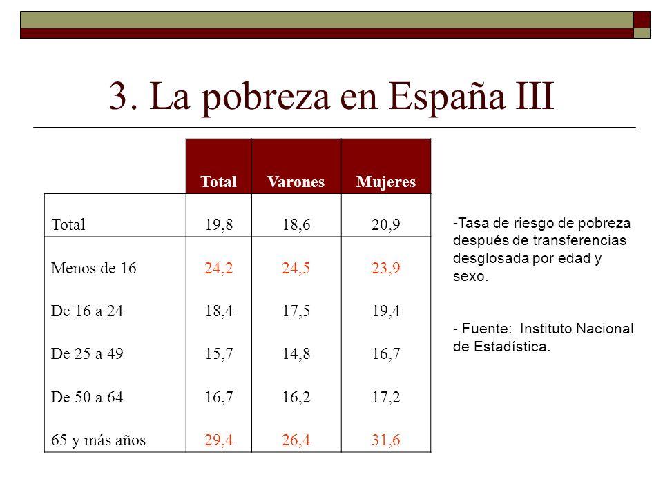 3. La pobreza en España III