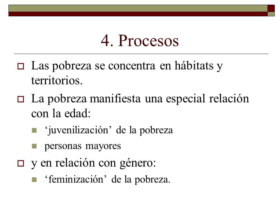 4. Procesos Las pobreza se concentra en hábitats y territorios.