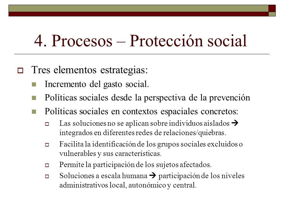 4. Procesos – Protección social